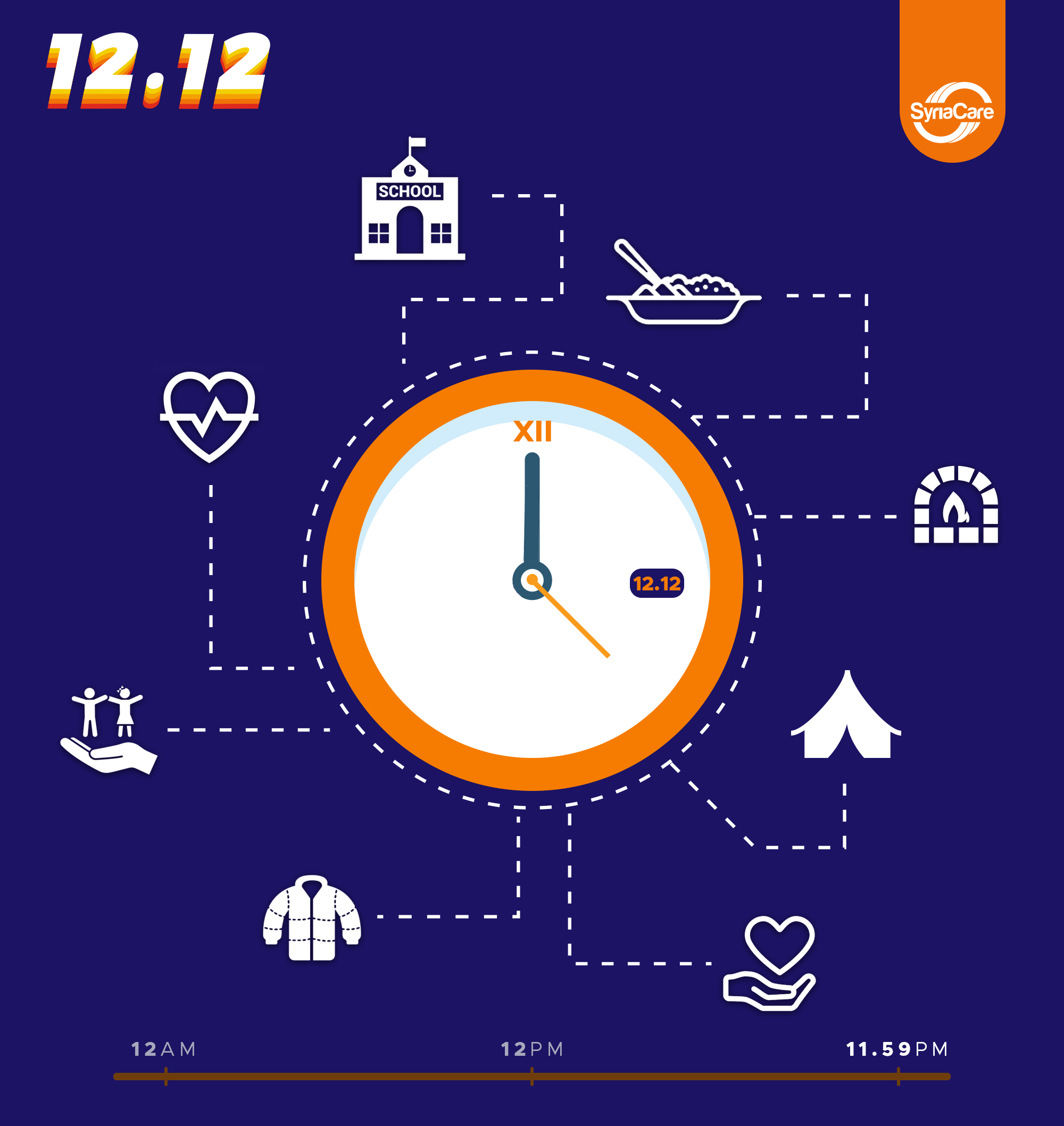 Mega Sedekah Day 12.12 clock 1159 pm