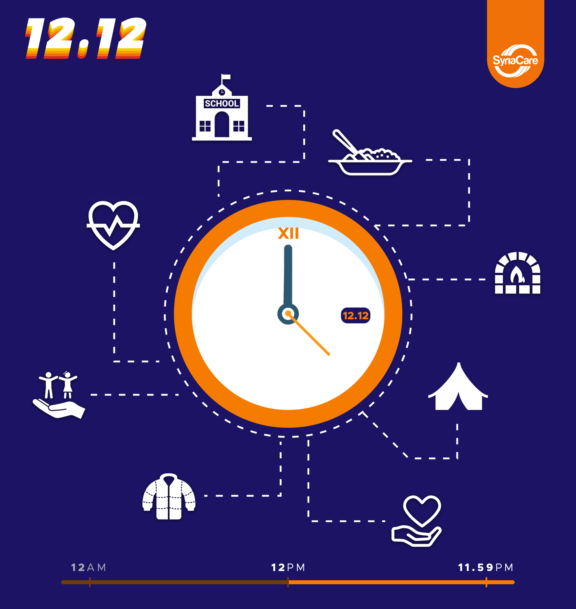 Mega Sedekah Day 12.12 clock 12 pm